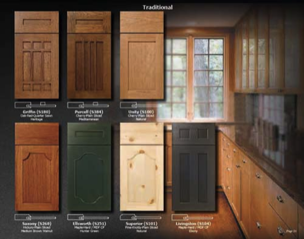 Perfect Kitchen Cabinet Refacing Door Styles